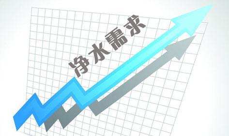 北京宏华电开水器为您解析:家用净水器选择标准