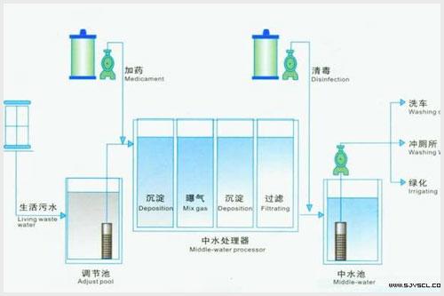 宏华节能电开水器